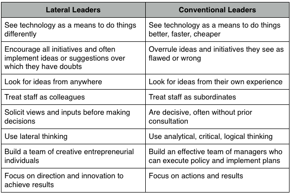 education innovation  conventional leadership vs  lateral